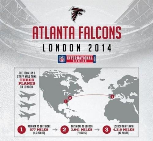 atlanta falcons london wrong map 500x460 - Hopefully the Atlanta Falcons' pilot knows European geography better than they do