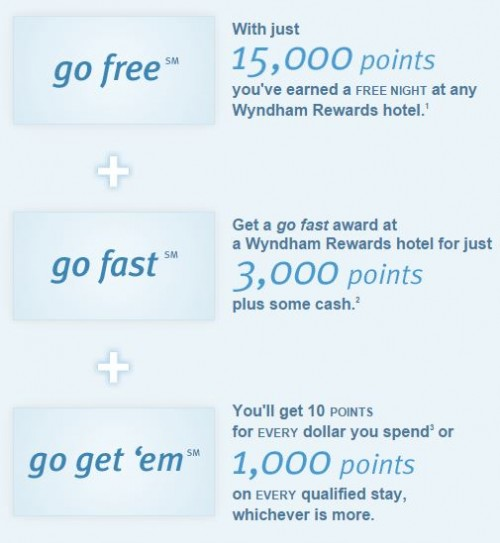 wyndham rewards award chart new 500x543 - Wyndham Rewards announces program overhaul