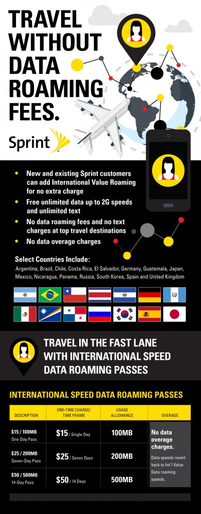 sprint internationalroaminginfographic 391x1000 - Sprint to give free international data & texting in select countries