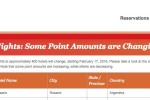 ihg award chart change 150x100 - IHG Rewards Club updates award chart, introduces higher priced award tiers