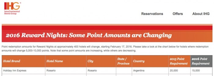 ihg award chart change 700x248 - IHG Rewards Club updates award chart, introduces higher priced award tiers