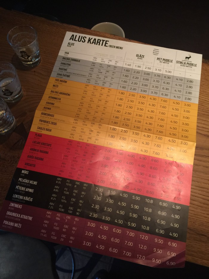 alus darbnica labietis beer list 700x933 - The best craft beer in Riga, Latvia