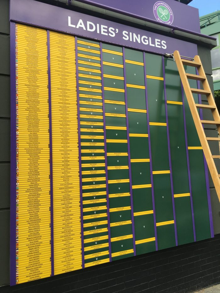 wimbledon womens draw 2016 700x933 - A visit to Wimbledon on People's Sunday 2016