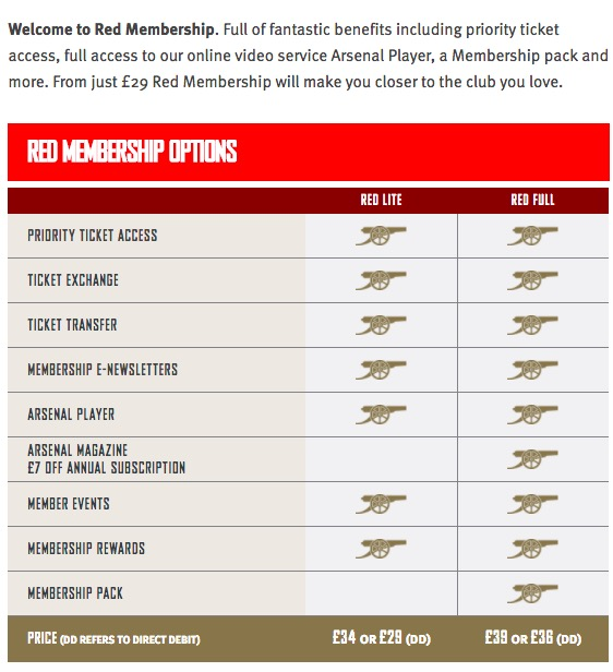 arsenal-red-membership-benefits