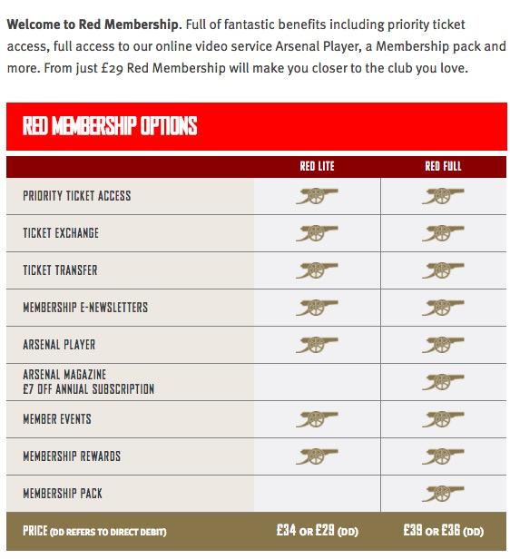 arsenal red membership benefits - Attending an Arsenal match at Emirates Stadium