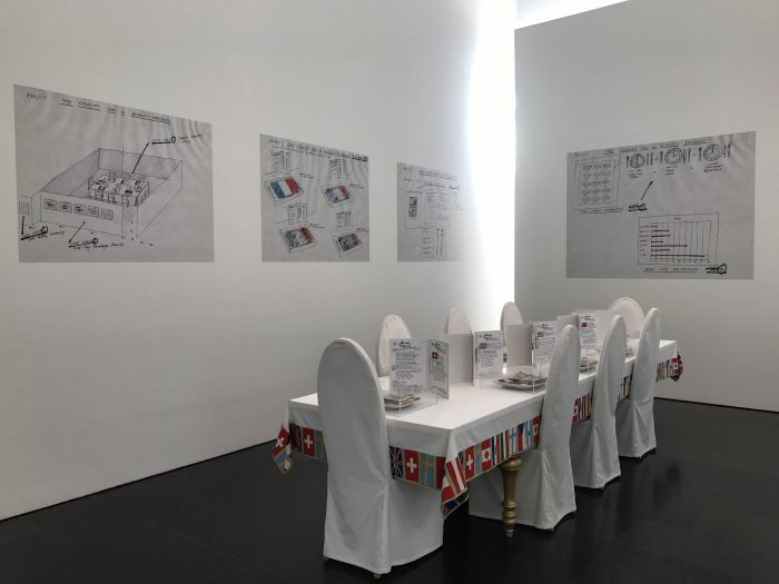 miralda food situation for a patriotic banquet 700x525 - A visit to MACBA - Museu d'Art Contemporani de Barcelona