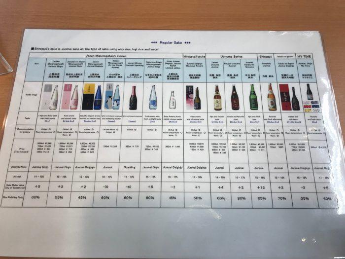 shirataki sake brewery yuzawa lineup 700x525 - The guide to sake in Yuzawa, Japan