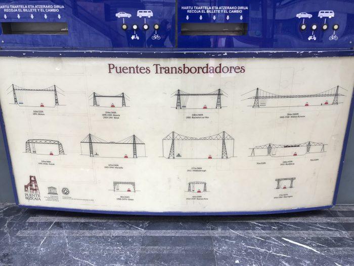 transporter bridges 700x525 - The historic Vizcaya Bridge in Bilbao, Spain